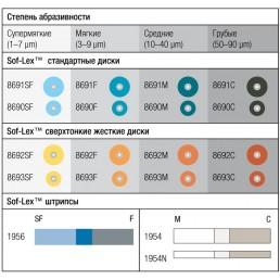 Соф-лекс диски 8693SF (уп - 50шт) 3M ESPE